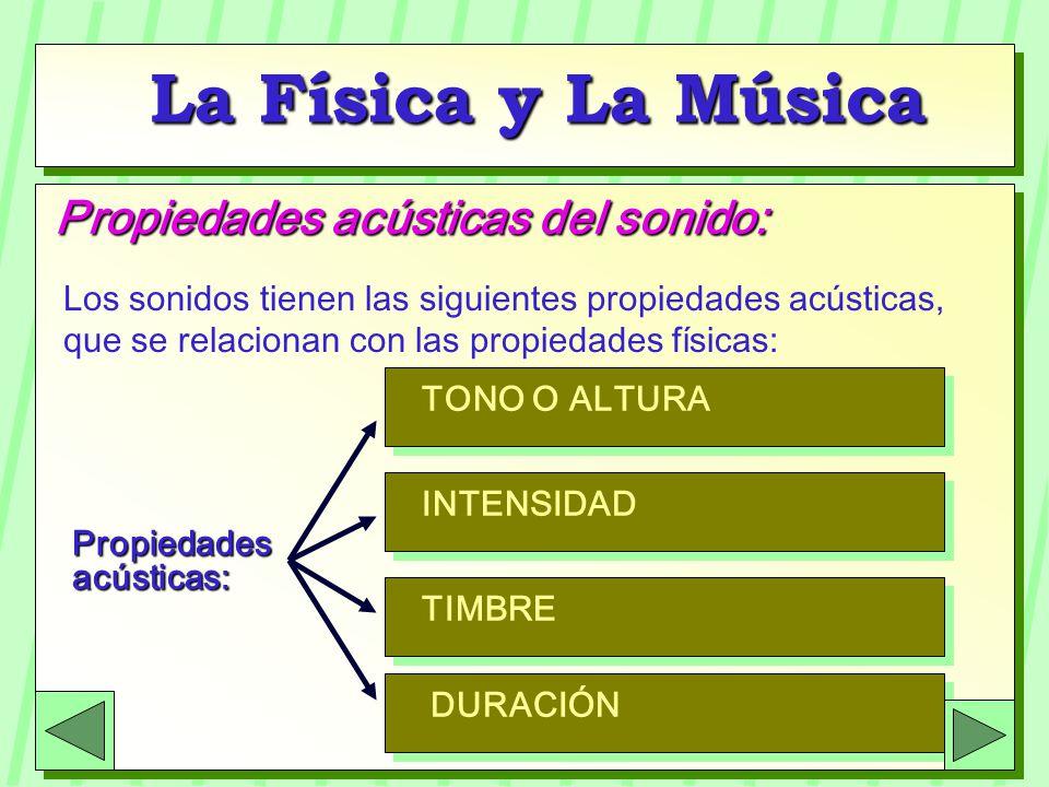 La Física y La Música Propiedades acústicas del sonido: