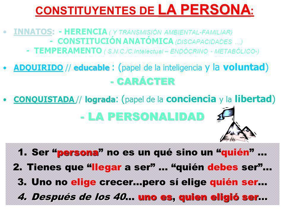 CONSTITUYENTES DE LA PERSONA: