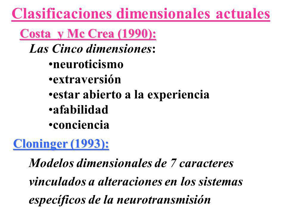 Clasificaciones dimensionales actuales