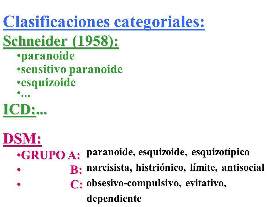 Clasificaciones categoriales: