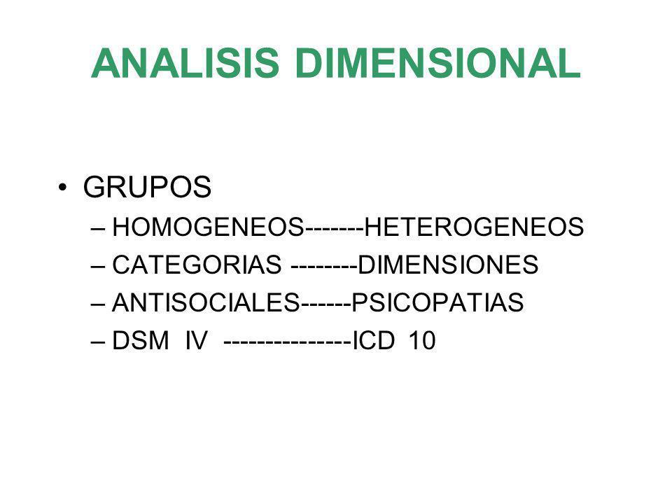 ANALISIS DIMENSIONAL GRUPOS HOMOGENEOS-------HETEROGENEOS