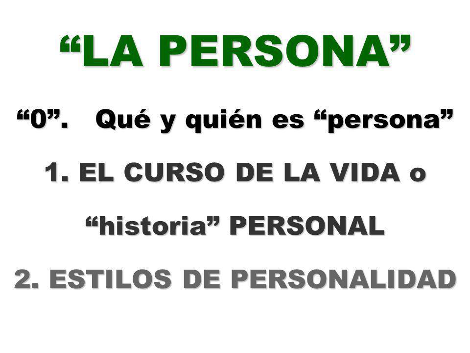 LA PERSONA 0 . Qué y quién es persona 1