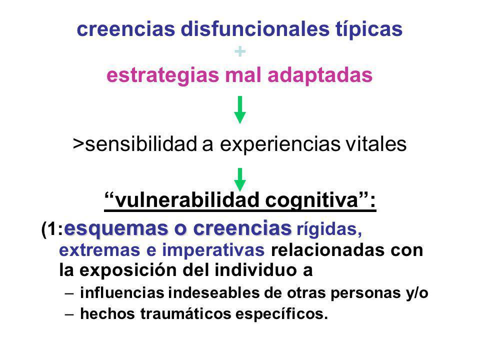 creencias disfuncionales típicas vulnerabilidad cognitiva :