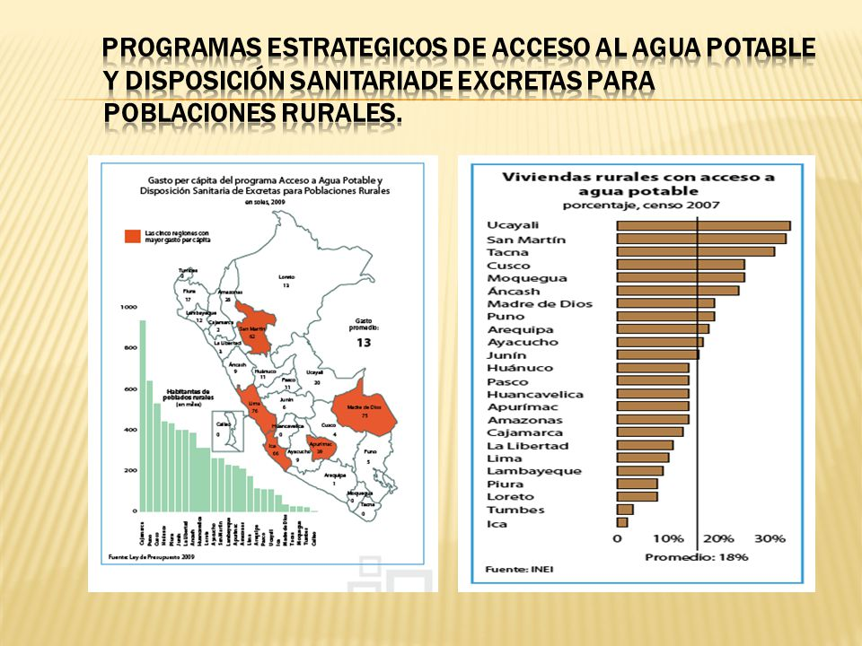 PROGRAMAS ESTRATEGICOS DE ACCESO AL AGUA POTABLE Y Disposición SANITARIADE EXCRETAS PARA POBLACIONES RURALES.