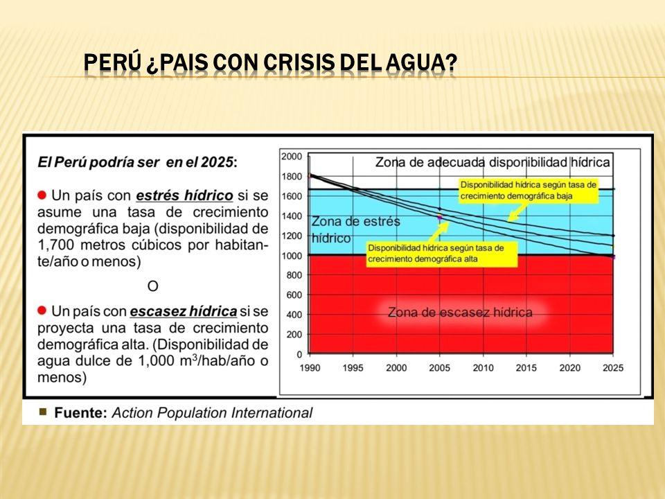 PERú ¿Pais con crisis del agua