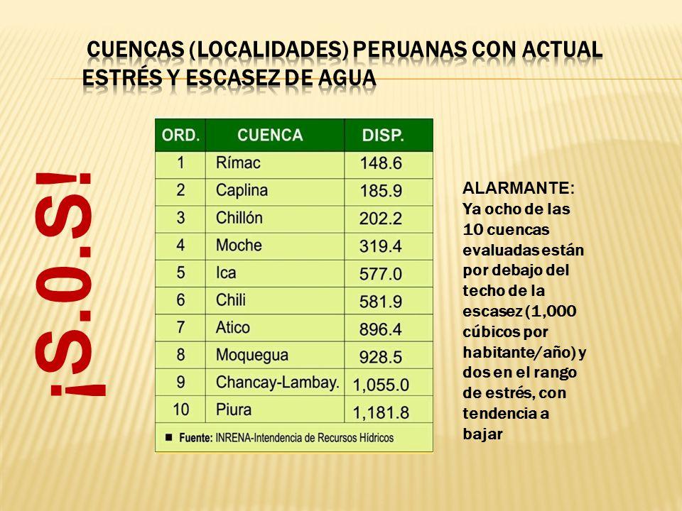 CUENCAS (LOCALIDADES) PERUANAS CON ACTUAL ESTRÉS Y ESCASEZ DE AGUA