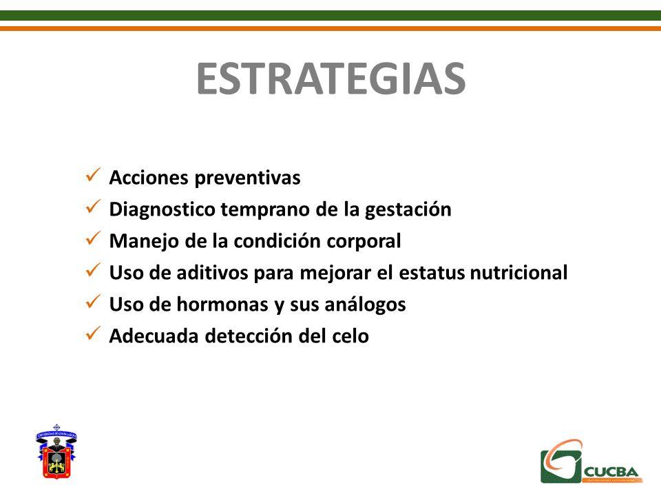 ESTRATEGIAS Acciones preventivas Diagnostico temprano de la gestación