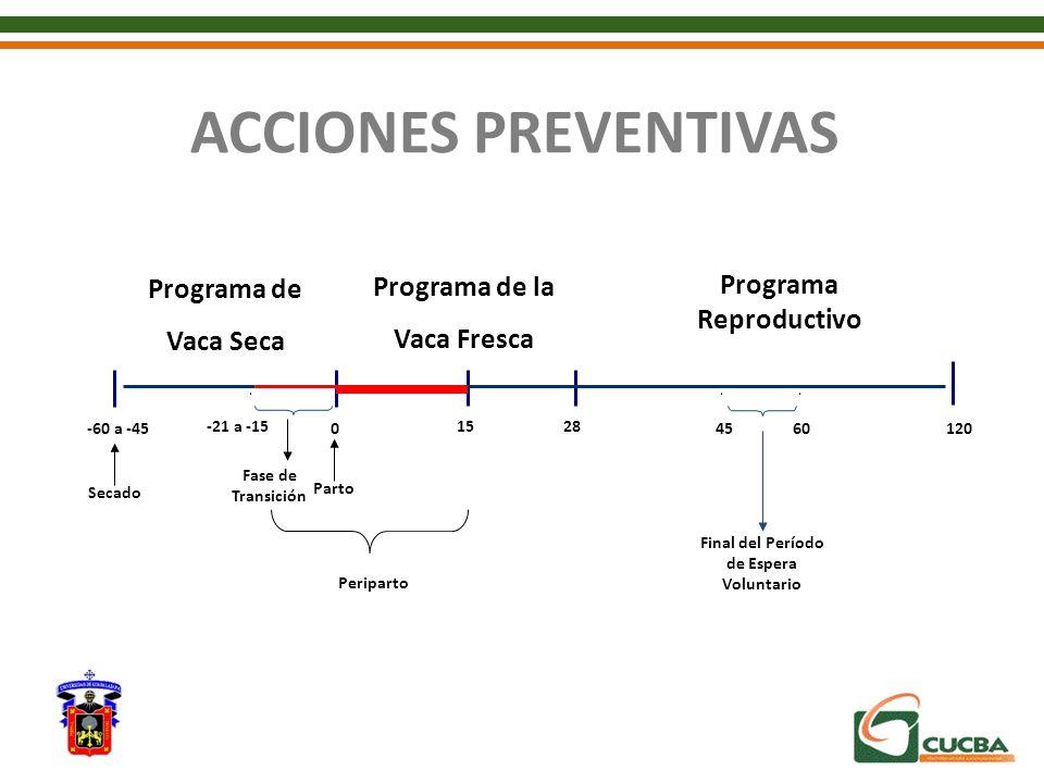 Programa Reproductivo Final del Período de Espera Voluntario