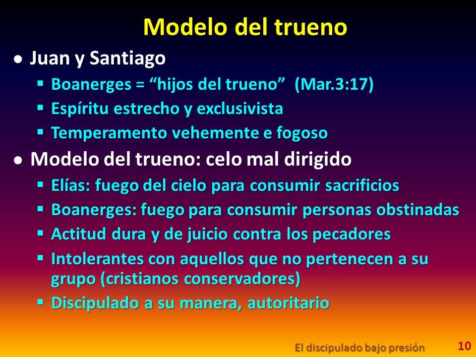 Modelo del trueno Juan y Santiago Modelo del trueno: celo mal dirigido