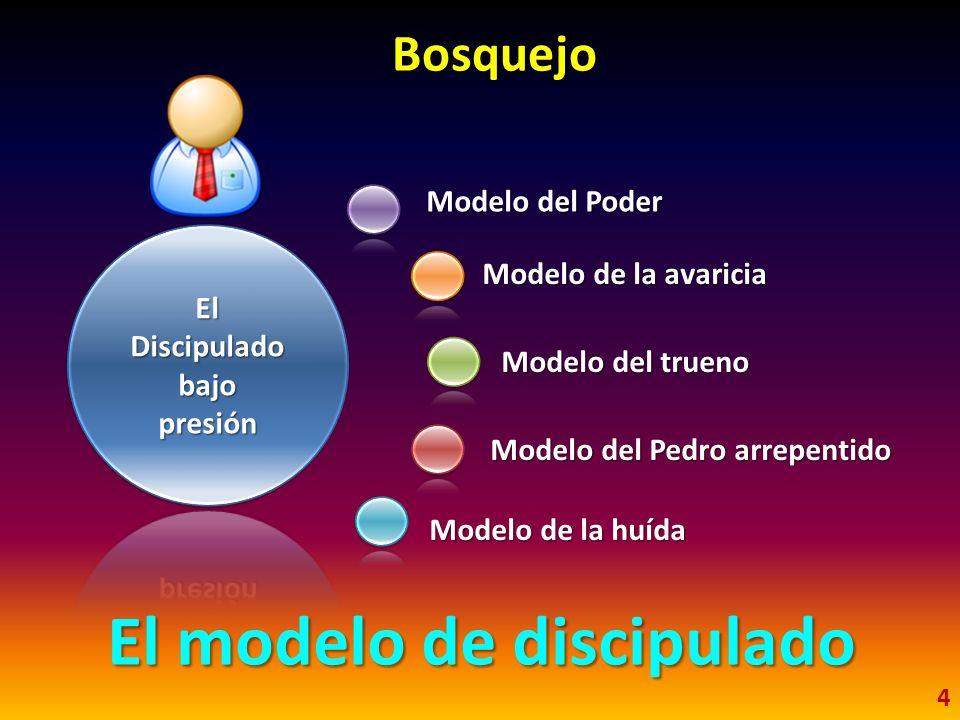 El modelo de discipulado
