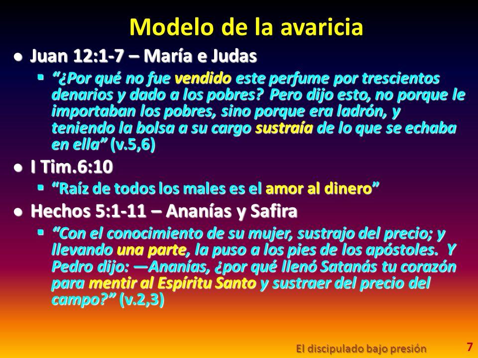 Modelo de la avaricia Juan 12:1-7 – María e Judas I Tim.6:10