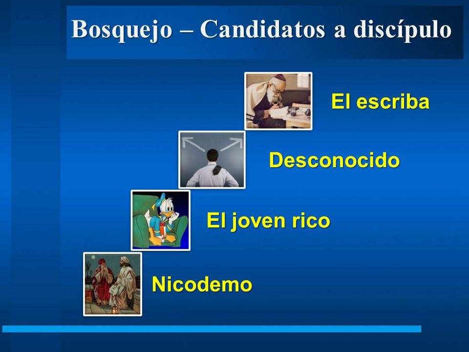Bosquejo – Candidatos a discípulo