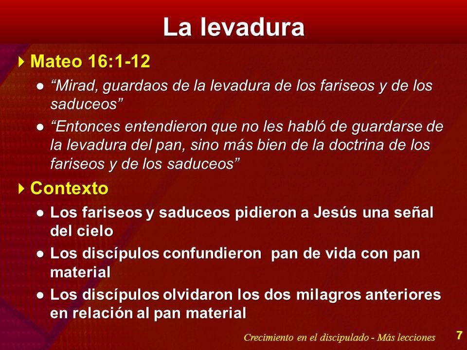La levadura Mateo 16:1-12 Contexto