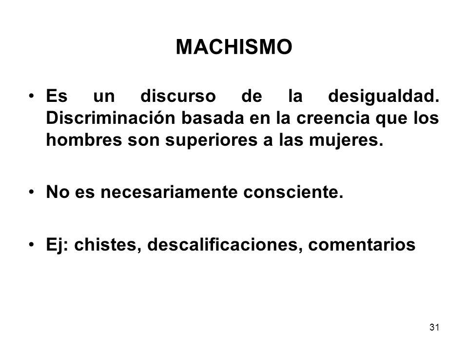 MACHISMO Es un discurso de la desigualdad. Discriminación basada en la creencia que los hombres son superiores a las mujeres.