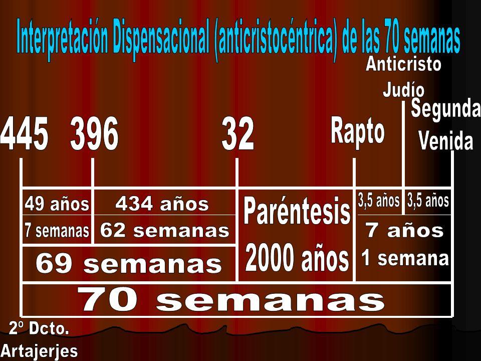 Interpretación Dispensacional (anticristocéntrica) de las 70 semanas