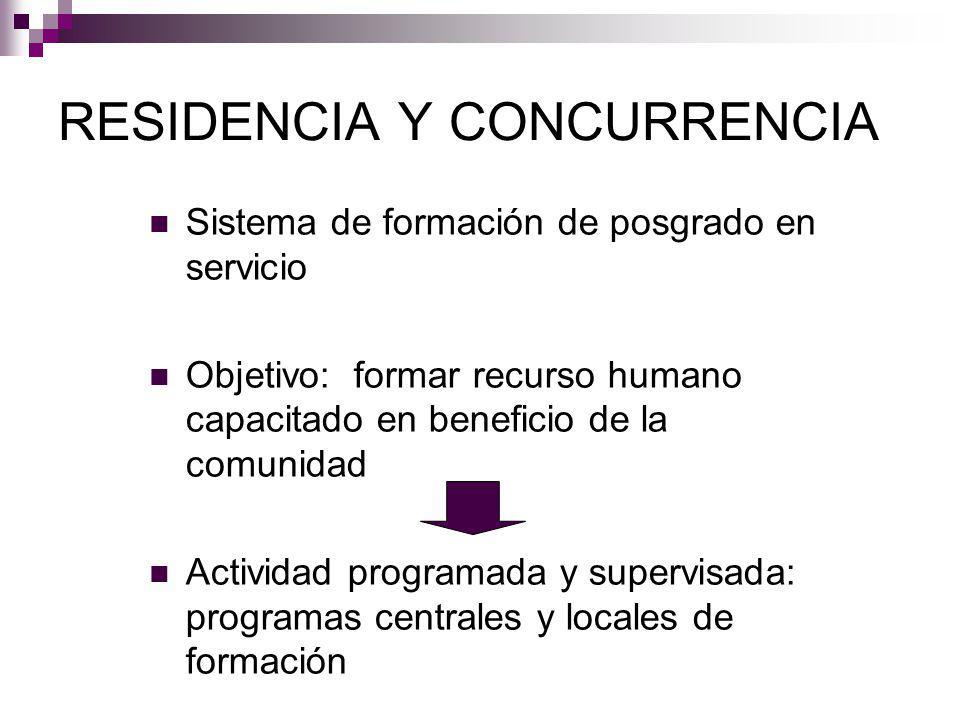 RESIDENCIA Y CONCURRENCIA
