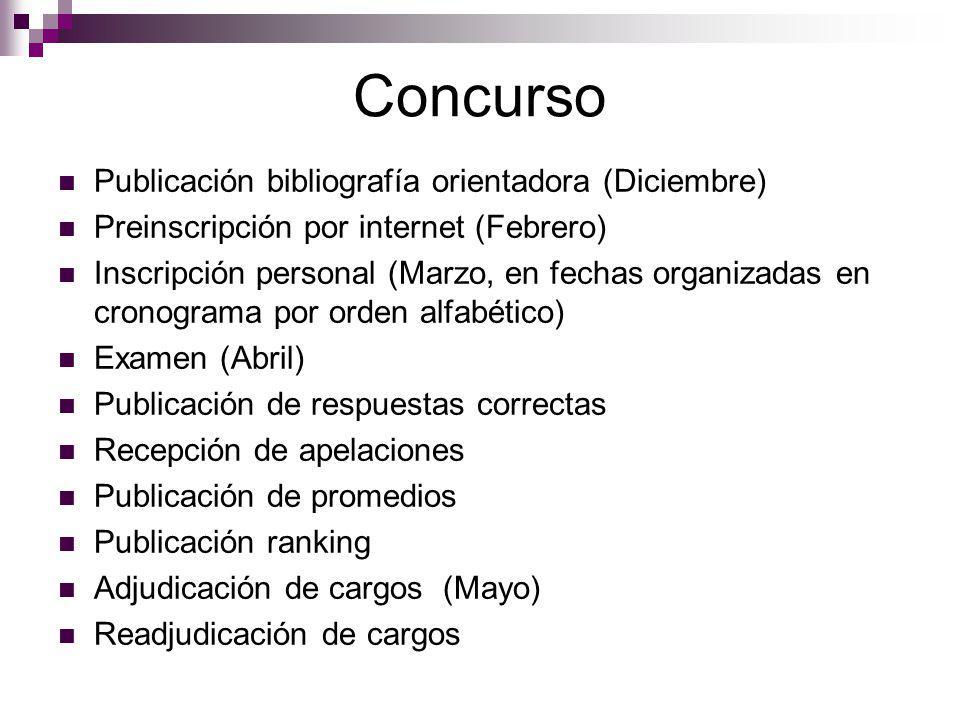 Concurso Publicación bibliografía orientadora (Diciembre)