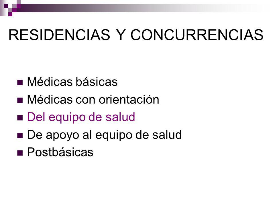 RESIDENCIAS Y CONCURRENCIAS