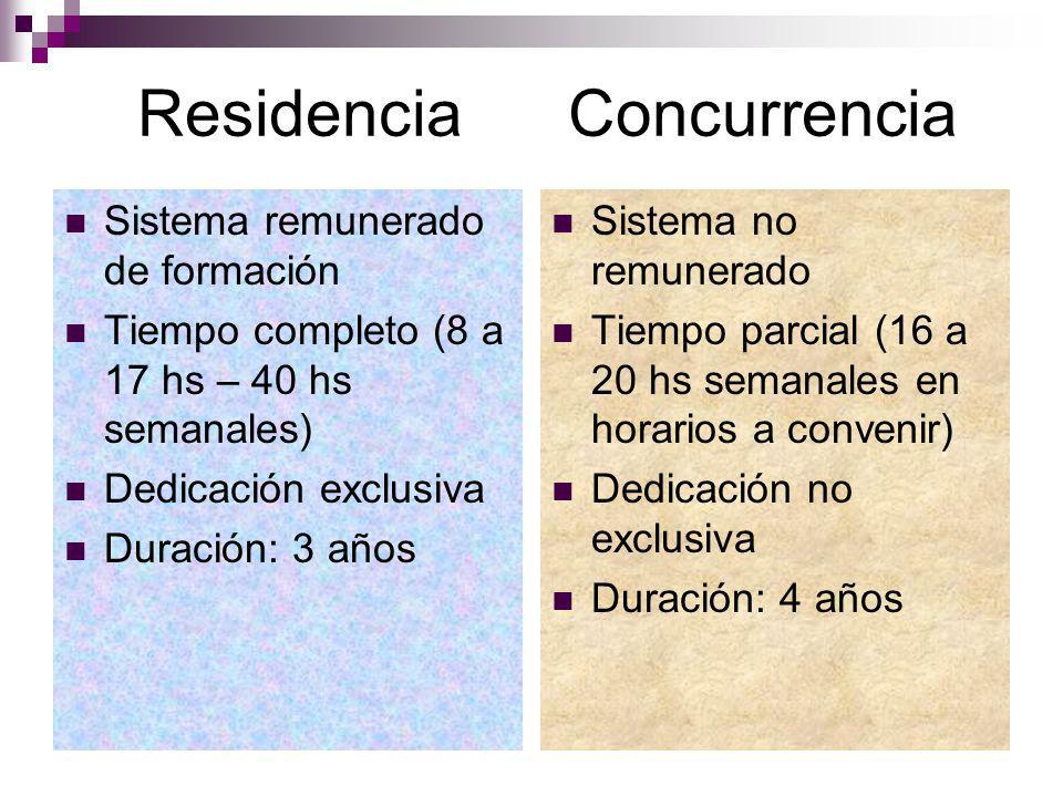 Residencia Concurrencia