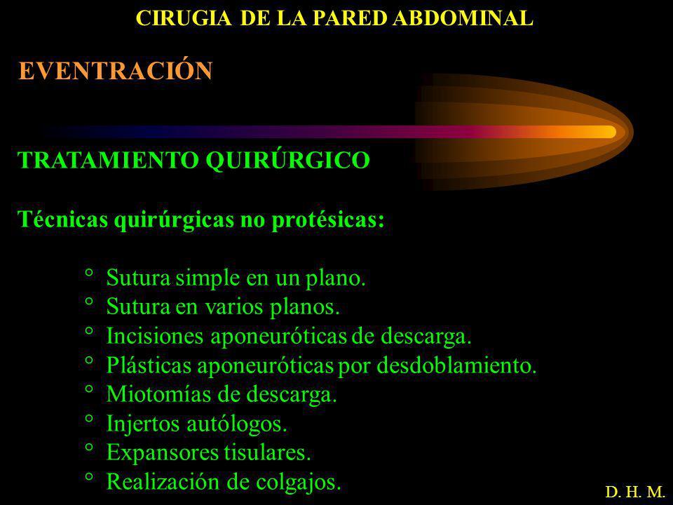 CIRUGIA DE LA PARED ABDOMINAL