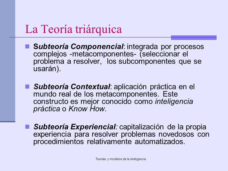 Teorías y modelos de la inteligencia