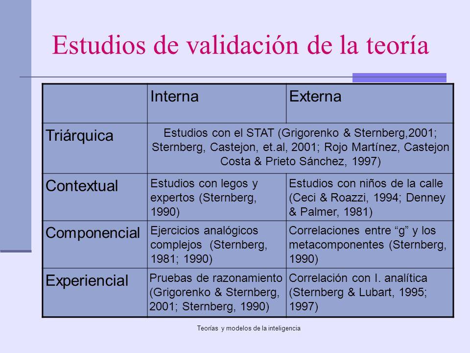 Estudios de validación de la teoría