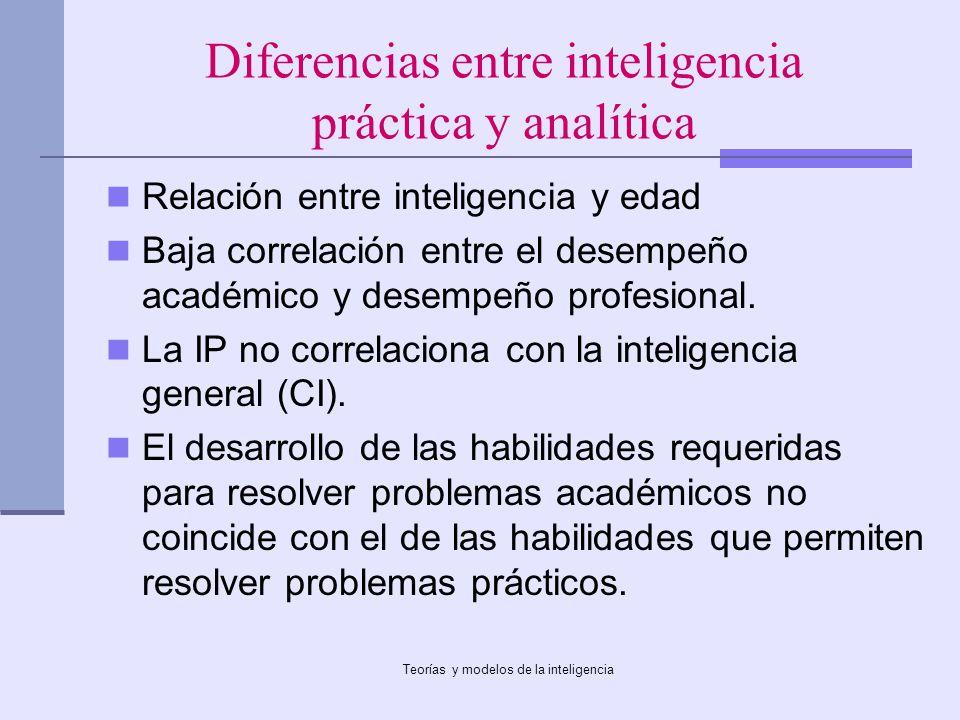 Diferencias entre inteligencia práctica y analítica