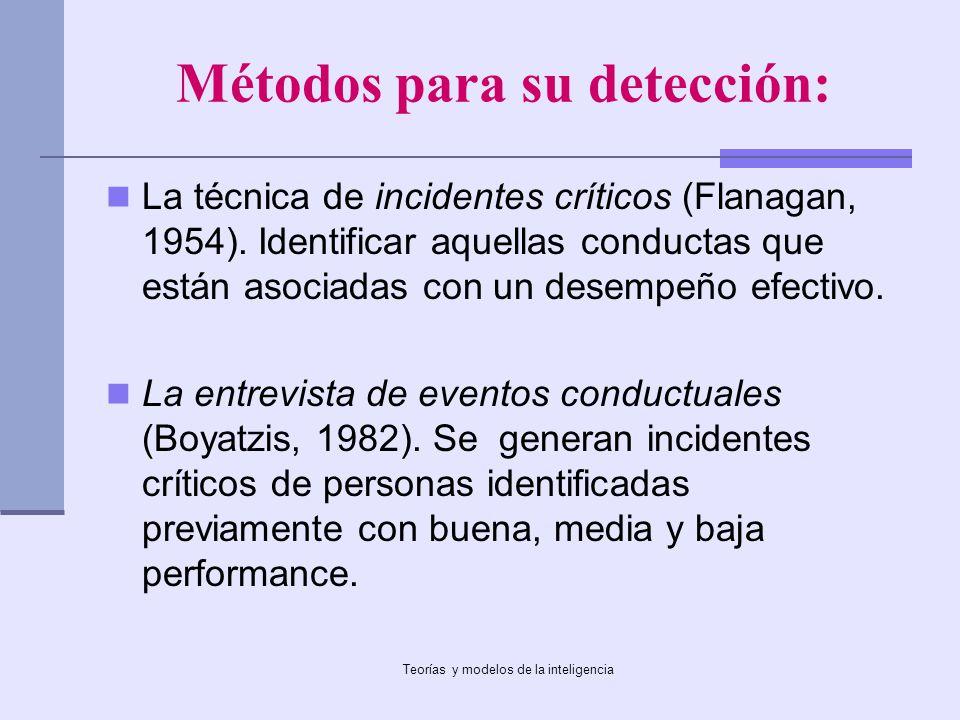 Métodos para su detección: