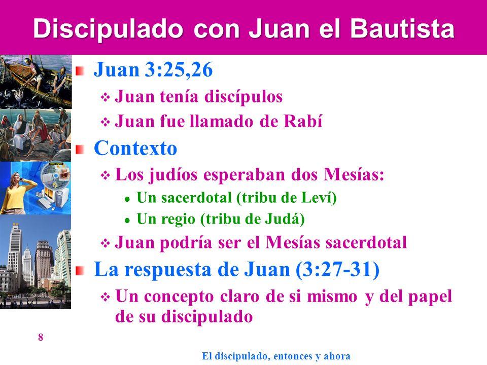 Discipulado con Juan el Bautista