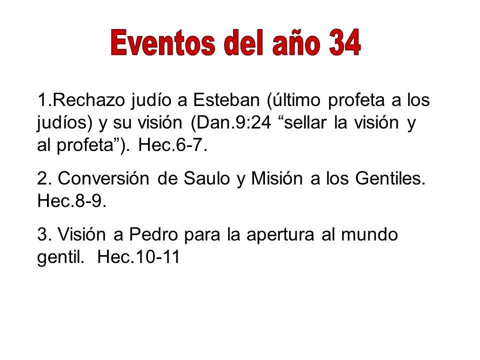 Eventos del año 34 1.Rechazo judío a Esteban (último profeta a los judíos) y su visión (Dan.9:24 sellar la visión y al profeta ). Hec.6-7.