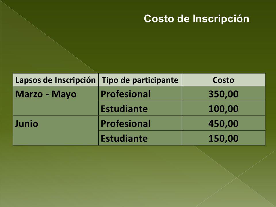 Costo de Inscripción Marzo - Mayo Profesional 350,00 Estudiante 100,00