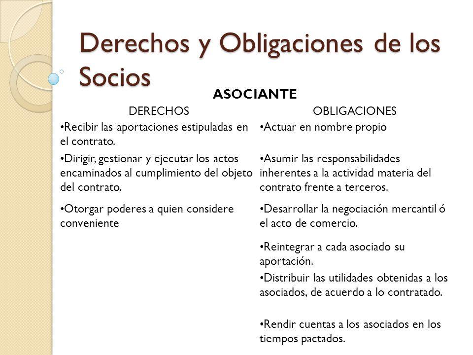 Derechos y Obligaciones de los Socios
