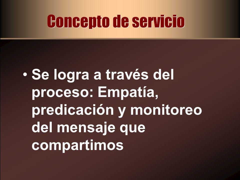 Concepto de servicio Se logra a través del proceso: Empatía, predicación y monitoreo del mensaje que compartimos.