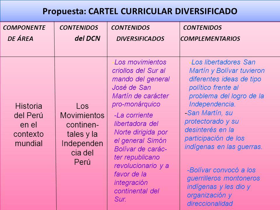 Propuesta: CARTEL CURRICULAR DIVERSIFICADO