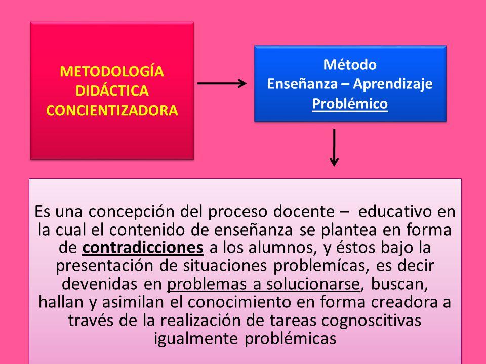 Método Enseñanza – Aprendizaje Problémico