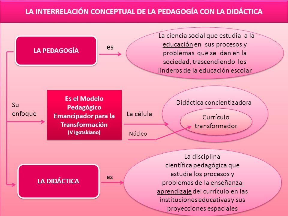 LA INTERRELACIÓN CONCEPTUAL DE LA PEDAGOGÍA CON LA DIDÁCTICA