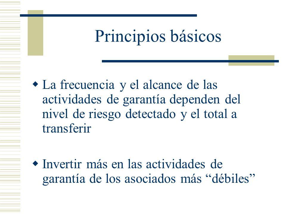 Principios básicos La frecuencia y el alcance de las actividades de garantía dependen del nivel de riesgo detectado y el total a transferir.