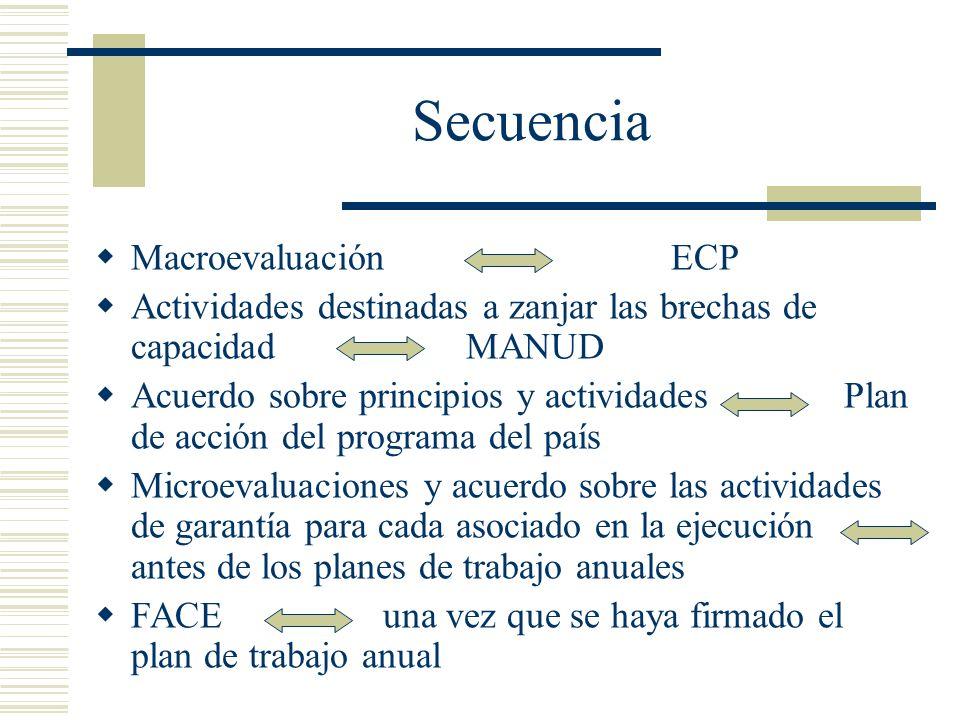Secuencia Macroevaluación ECP