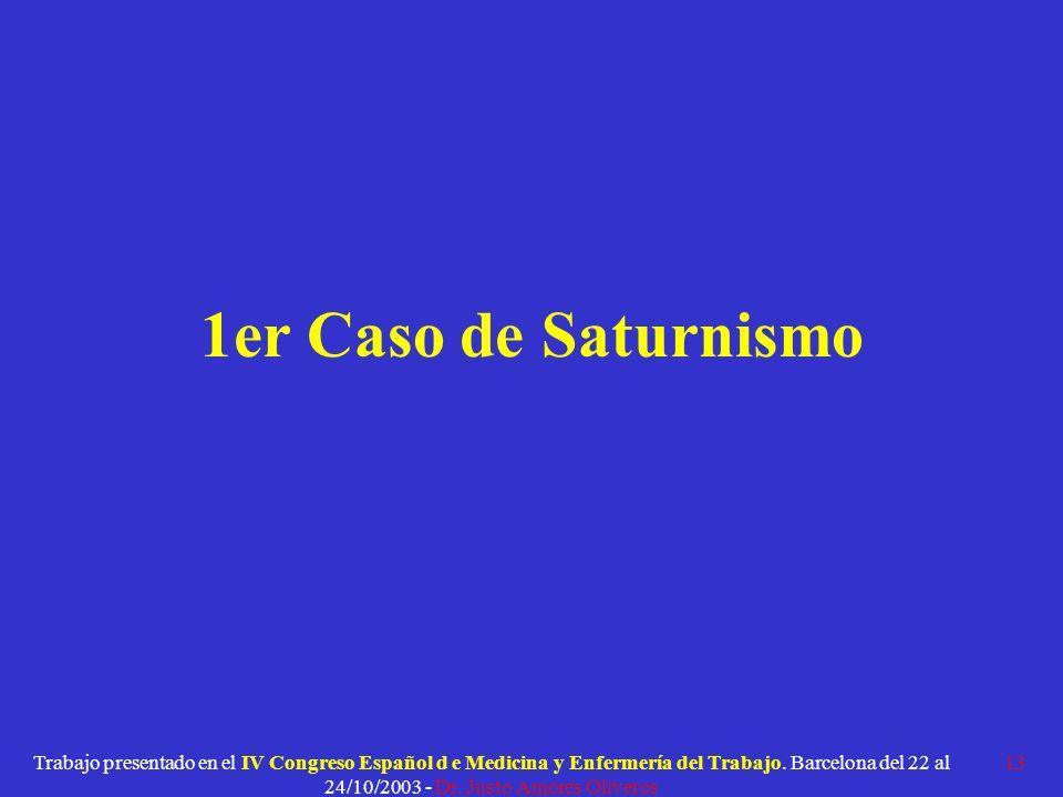 1er Caso de Saturnismo