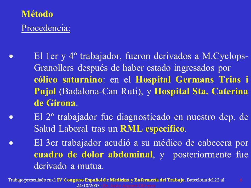 Método Procedencia: