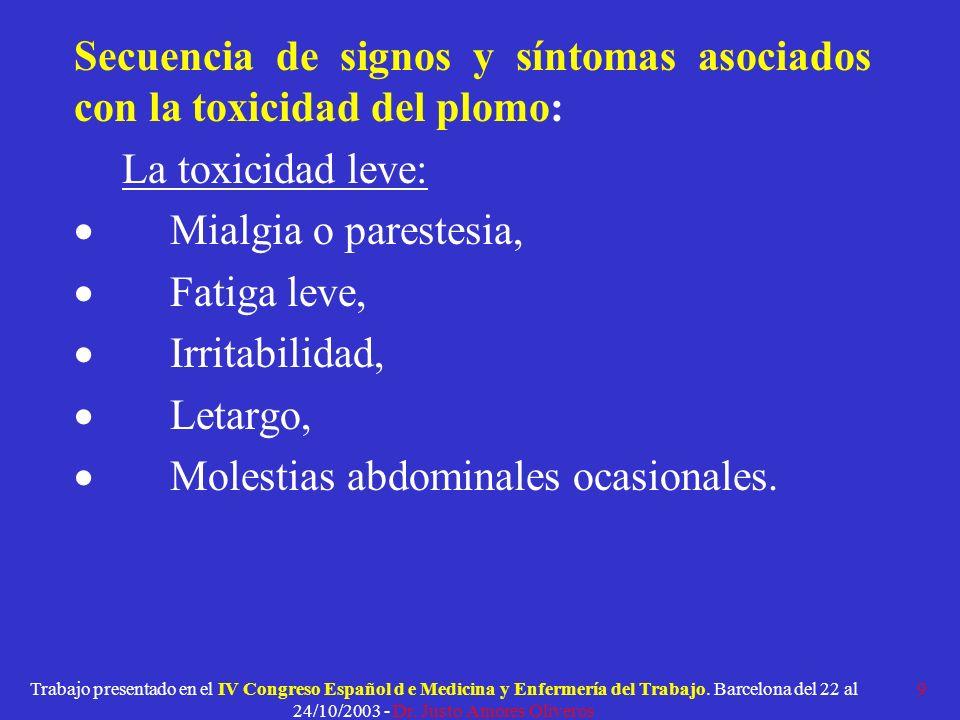 Secuencia de signos y síntomas asociados con la toxicidad del plomo: