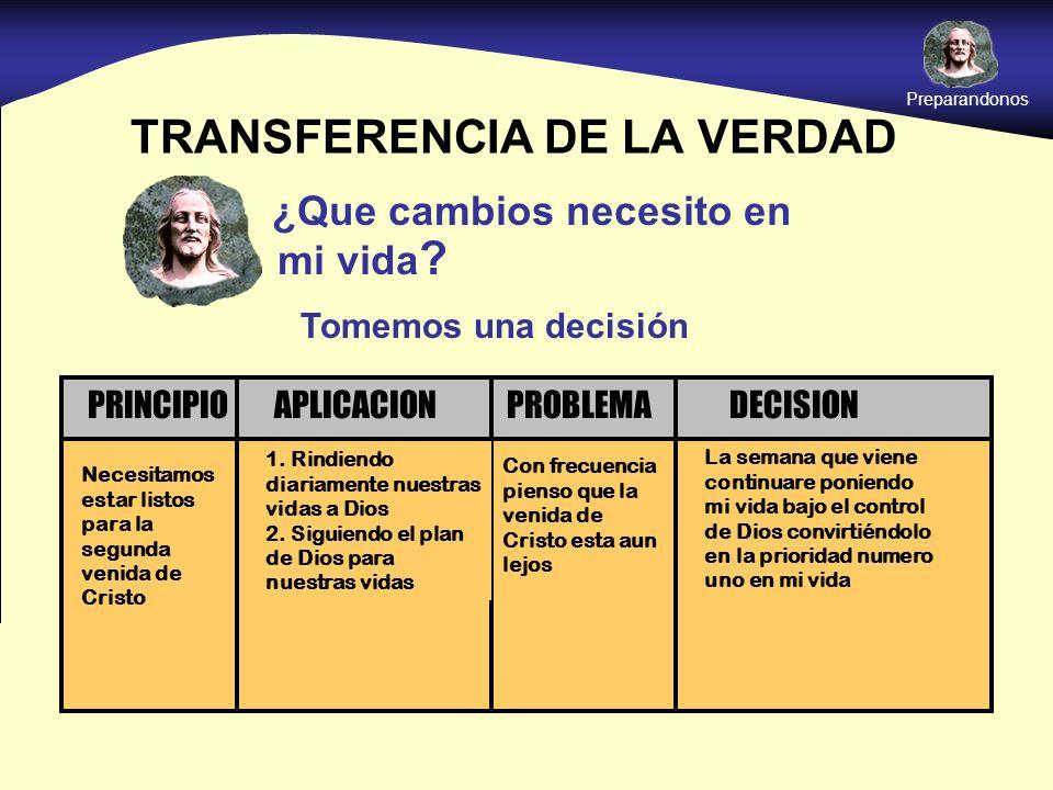 TRANSFERENCIA DE LA VERDAD