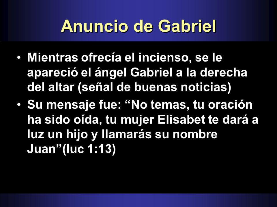Anuncio de GabrielMientras ofrecía el incienso, se le apareció el ángel Gabriel a la derecha del altar (señal de buenas noticias)