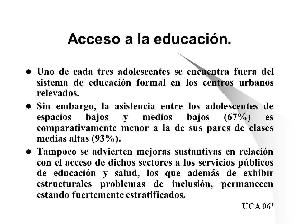 Acceso a la educación. Uno de cada tres adolescentes se encuentra fuera del sistema de educación formal en los centros urbanos relevados.