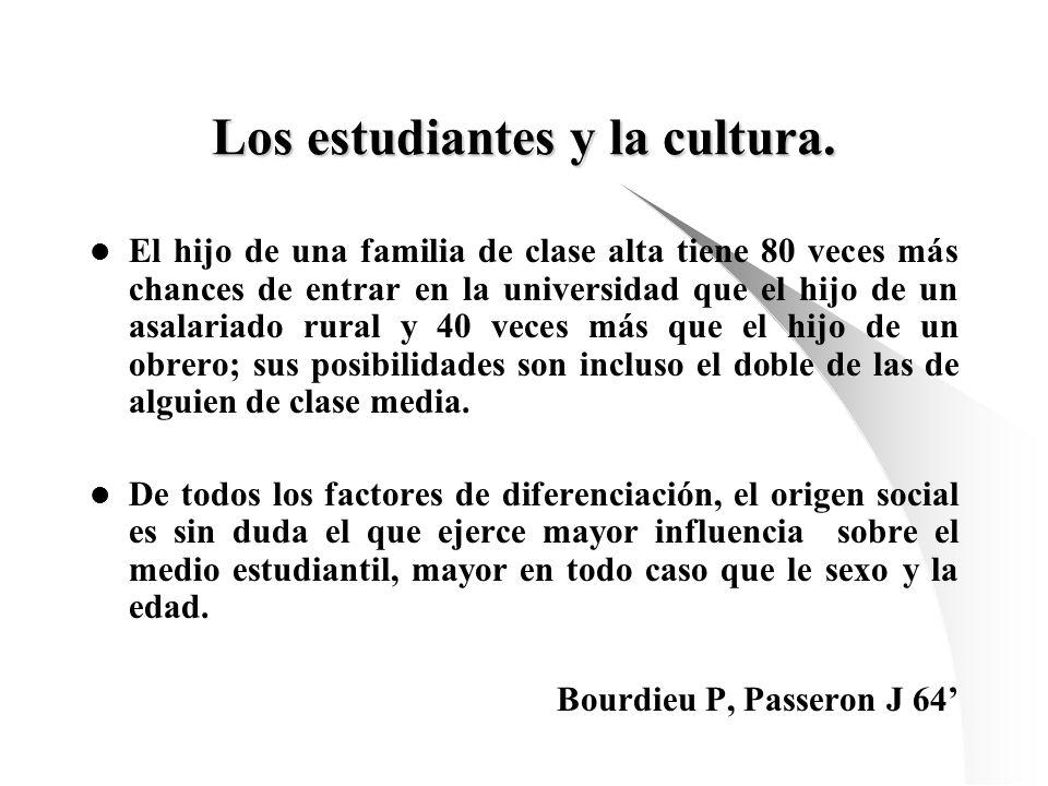 Los estudiantes y la cultura.
