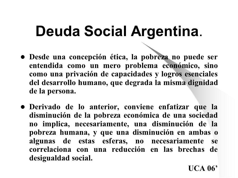 Deuda Social Argentina.