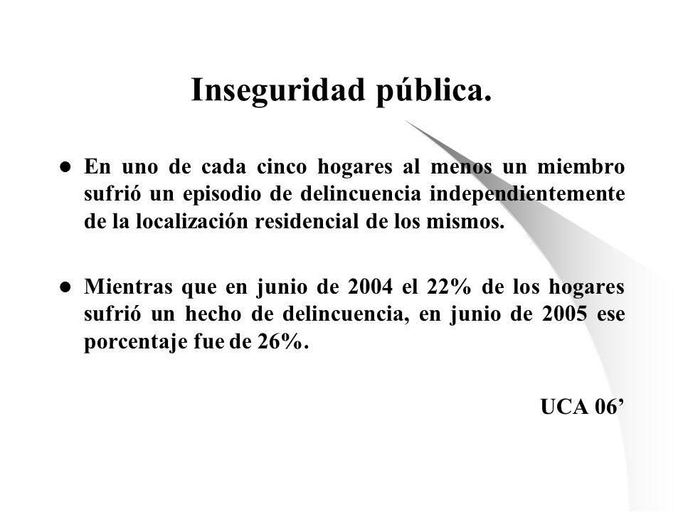 Inseguridad pública.