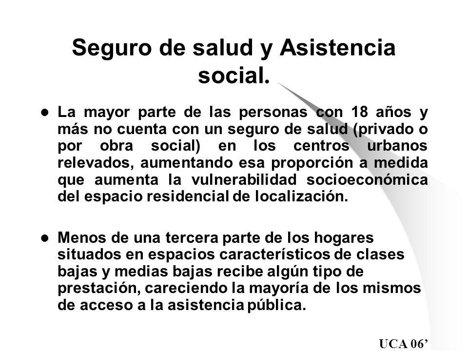 Seguro de salud y Asistencia social.