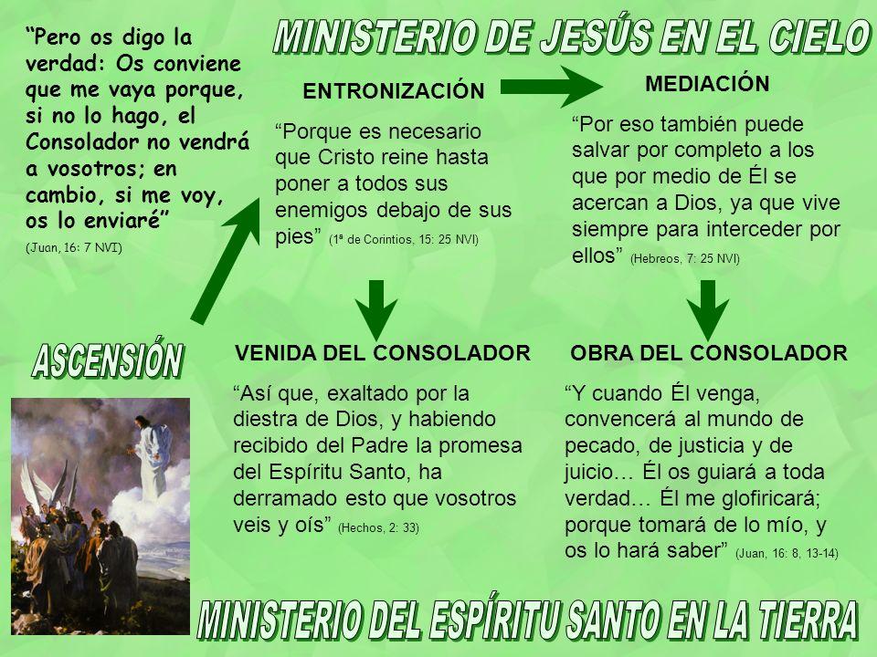 MINISTERIO DE JESÚS EN EL CIELO