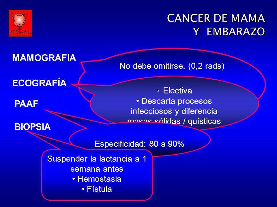 CANCER DE MAMA Y EMBARAZO MAMOGRAFIA ECOGRAFÍA PAAF BIOPSIA